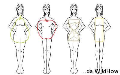 Fisico donna - Costumi da bagno fisico a pera ...